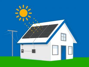 how-solar-works-blog